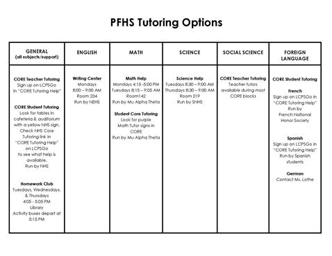 options for after high school