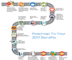 Roadmap to your 2017 Benefits