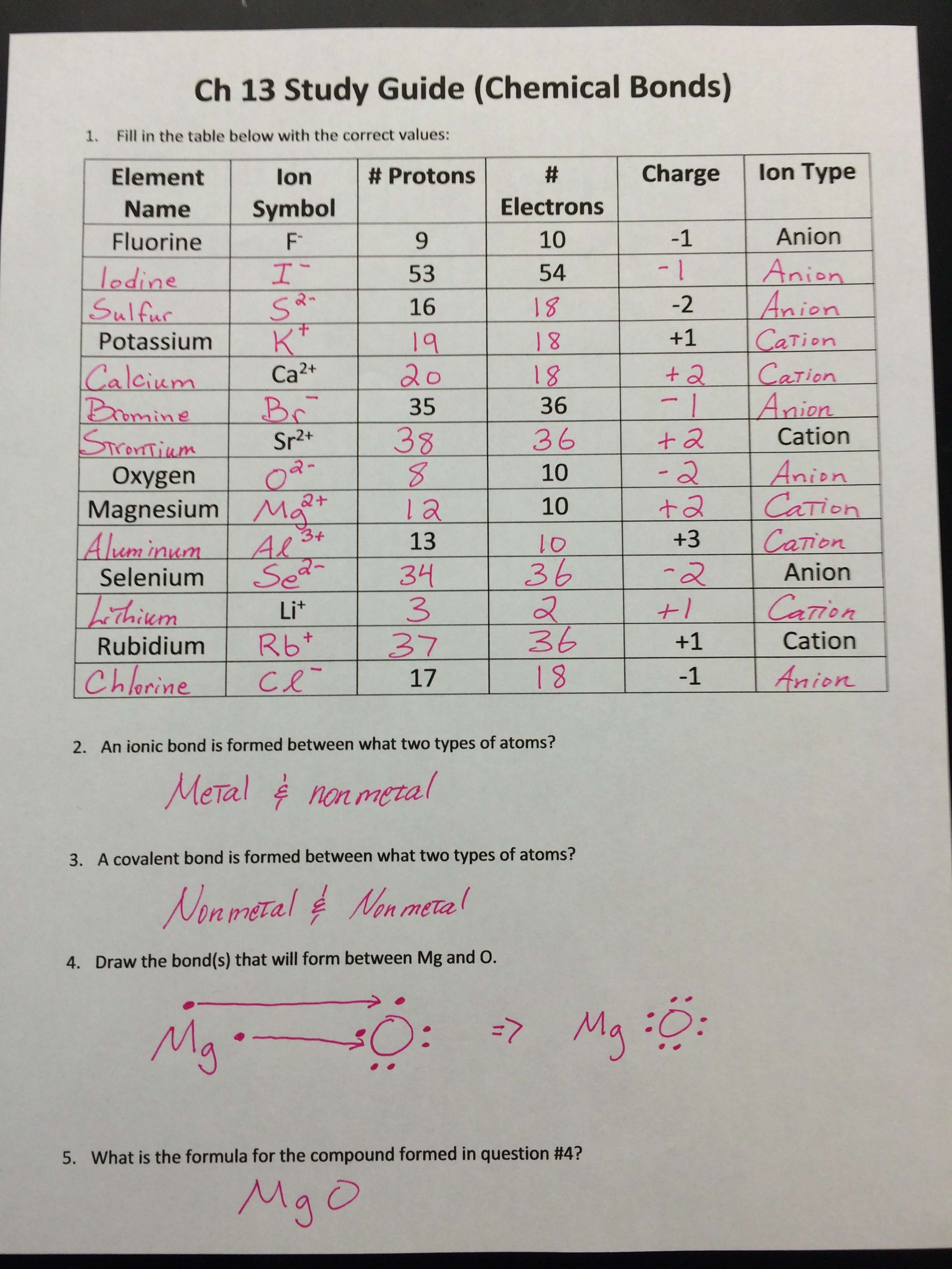 Key S Chemical Bonding and Reactions – Covalent Bonding Worksheet Answers