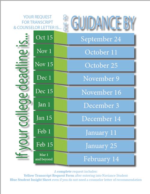 College & Career Center / College App Deadlines