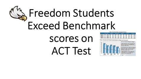 FHS ACT Score Trends