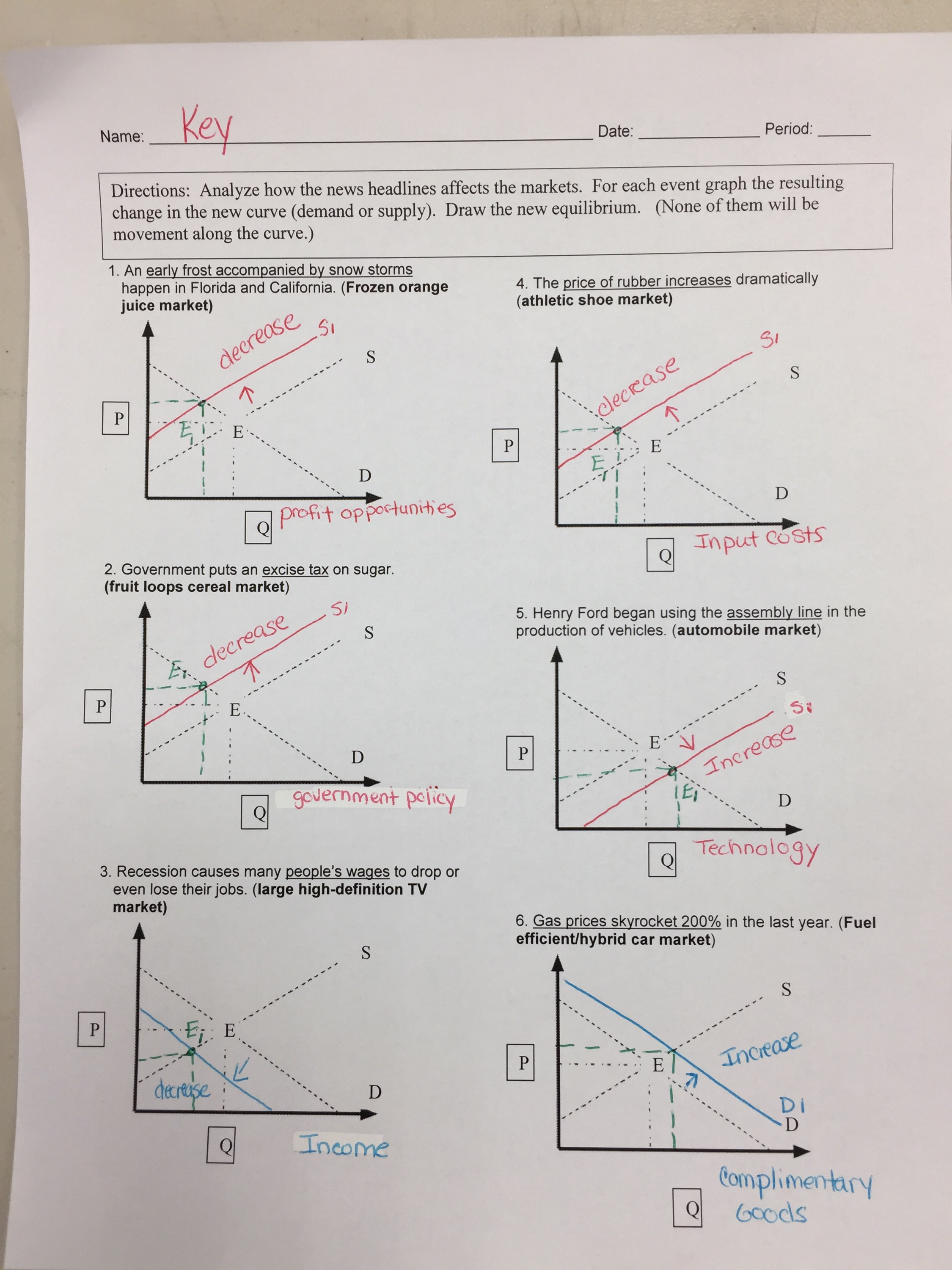 worksheet Supply And Demand Worksheet armani brenda social science what we did in economics class demand supply worksheet key