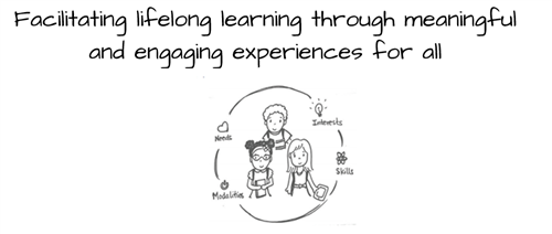 Personalized Learning Image
