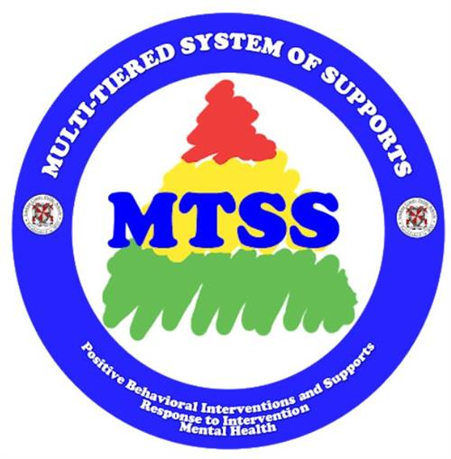 LCPS Multi-Tiered System of Supports