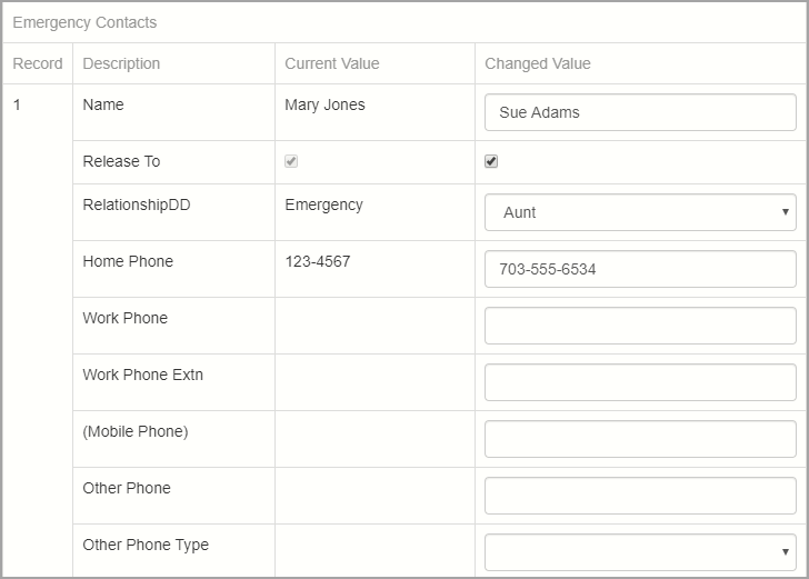 EmergencyContacts