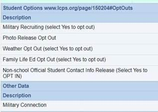 Opt_In, Opt-Out and other parental options for student activities