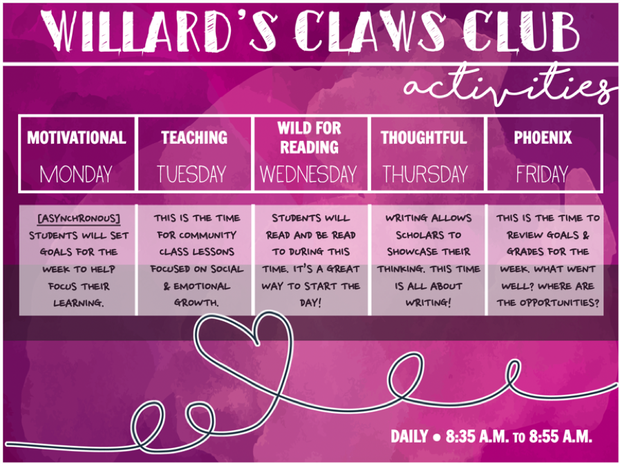 claws club activities