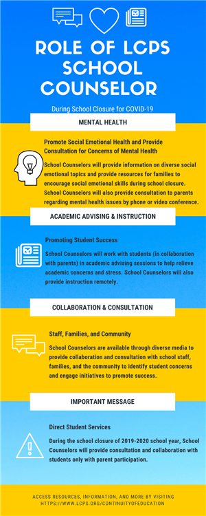 Role of School Counselor