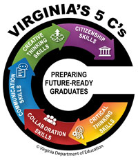 Virginia's 5Cs of Learning