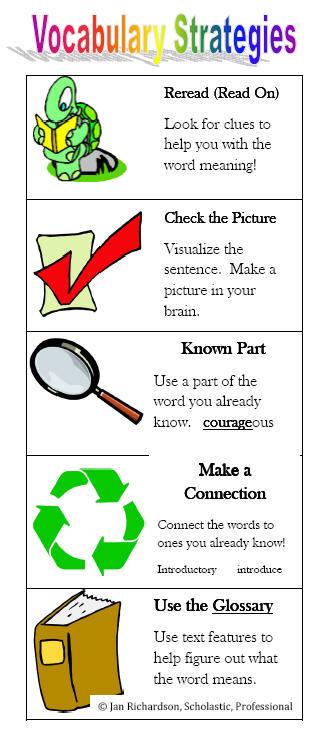 Reading / Vocabulary Strategies