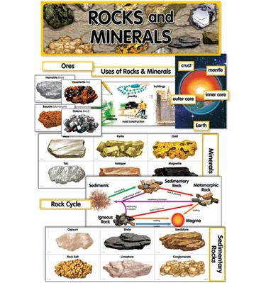 Ell rocks and minerals rocks and minerals ccuart Choice Image