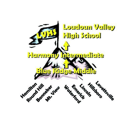 Loudoun Valley Cluster Image