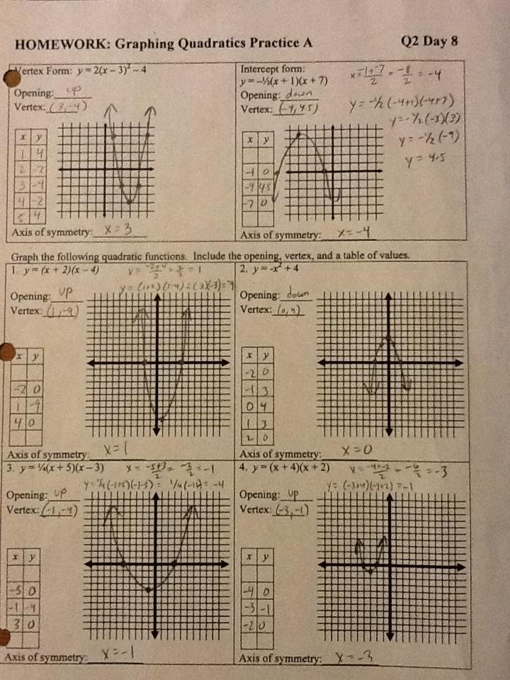 Doyle, Nolan / Algebra 2 - 2nd Quarter 2011/2012