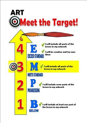 Target chart
