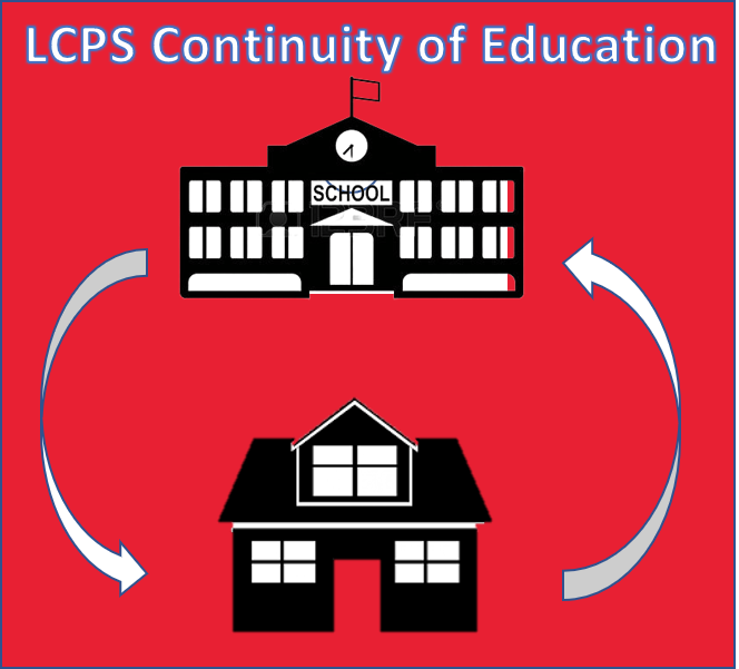 LCPS Continuity of Education