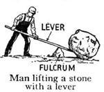 Lever fulcrum