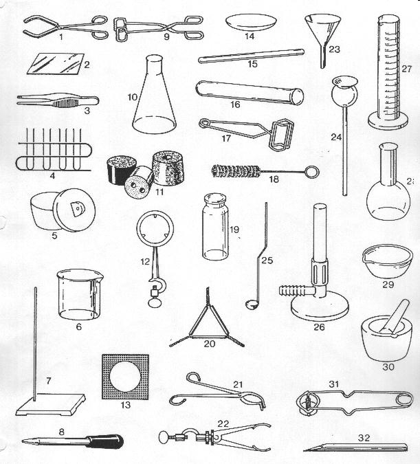 Worksheets Lab Equipment nature of science lab safety and equipment
