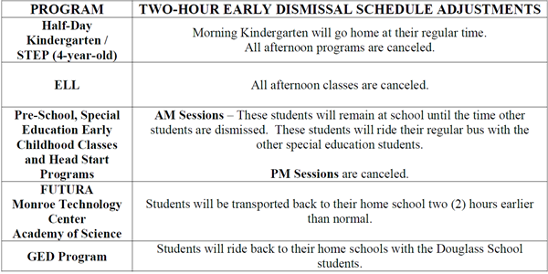 Two-Hour Early Dismissal Schedule Adjustments