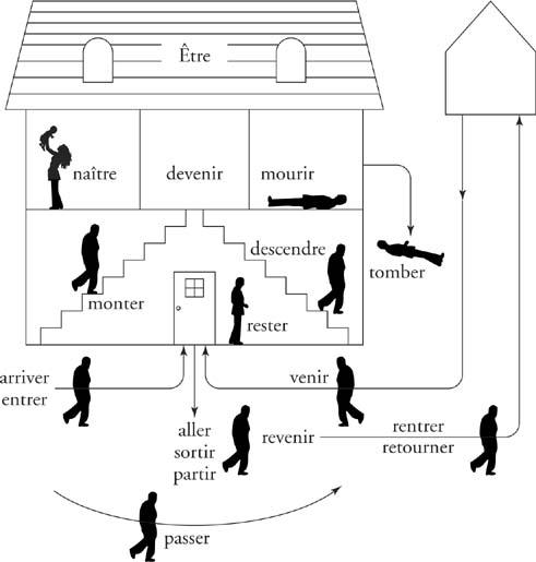 Etre house